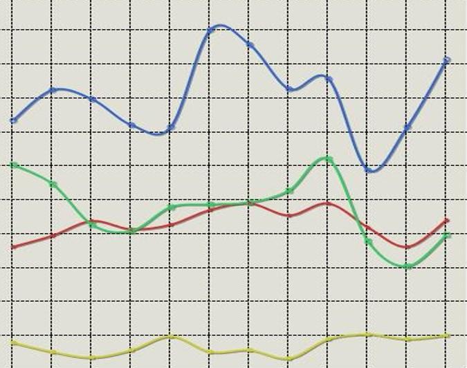 SPKC ir izstrādājis vadlīnijas statistikas datu par nāves cēloņiem reģistrēšanas uzlabošanai