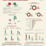 """Jauna infografika """"Fakti par ģenēriskām zālēm"""""""