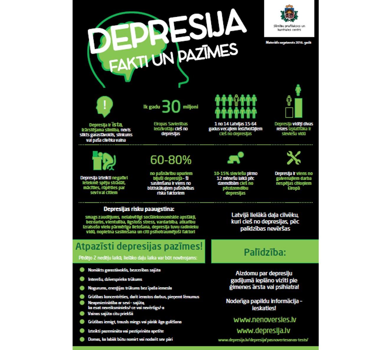 Infografika depresija