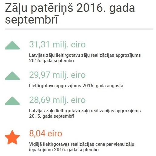 slimibas-lv-septembri-pieaudzis-zalu-paterins
