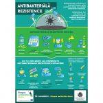 Antibiotiku lietošana un mikrobu rezistence
