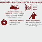 Samazinās saslimstība ar tuberkulozi