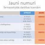 Jauni numuri farmaceitiskās darbības licencēm
