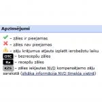 Latvijas Zāļu reģistra tiešsaistes meklētājā – tagad ir norāde par zāļu esamību valsts Kompensējamo zāļu sarakstā