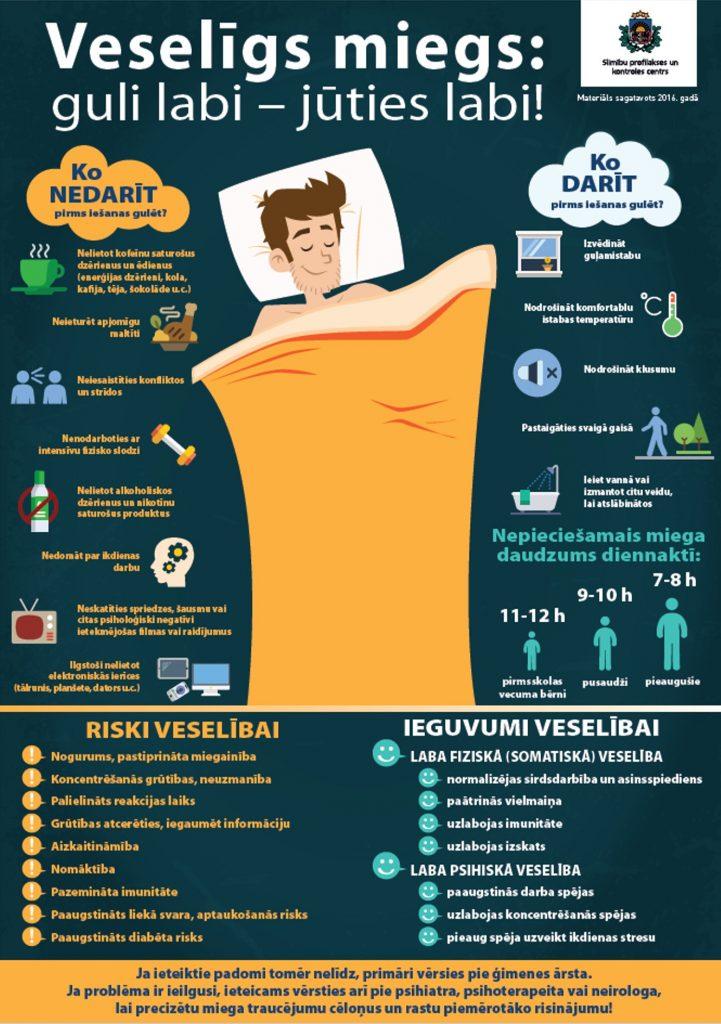 Veselīgs miegs: guli labi – jūties labi!